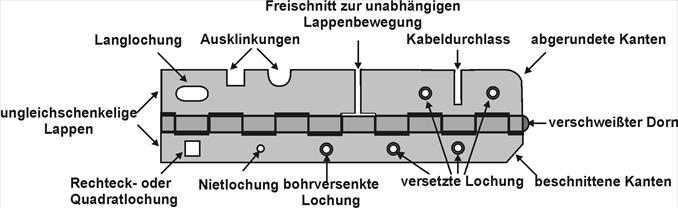 konstruktion und produktion von sonderscharnieren scharniere franz holz. Black Bedroom Furniture Sets. Home Design Ideas